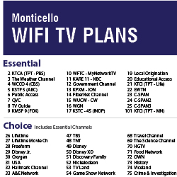 WiFi TV Channel Card Thumbnail