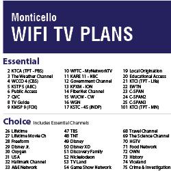 WiFi TV Channel Card Thumbnail